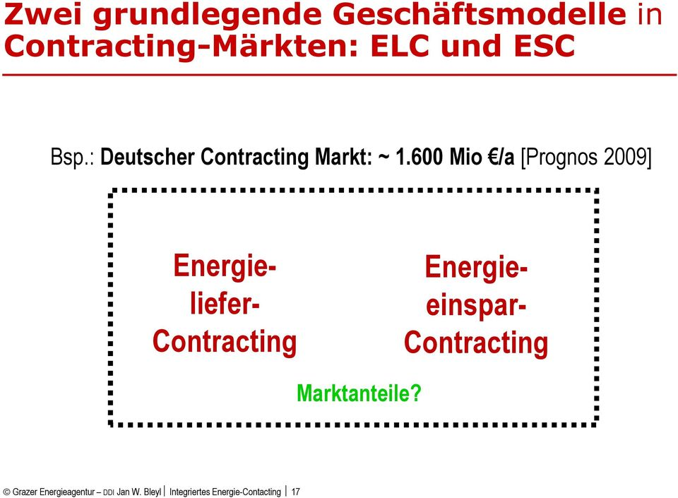600 Mio /a [Prognos 2009] Energie- liefer- Contracting Energie-