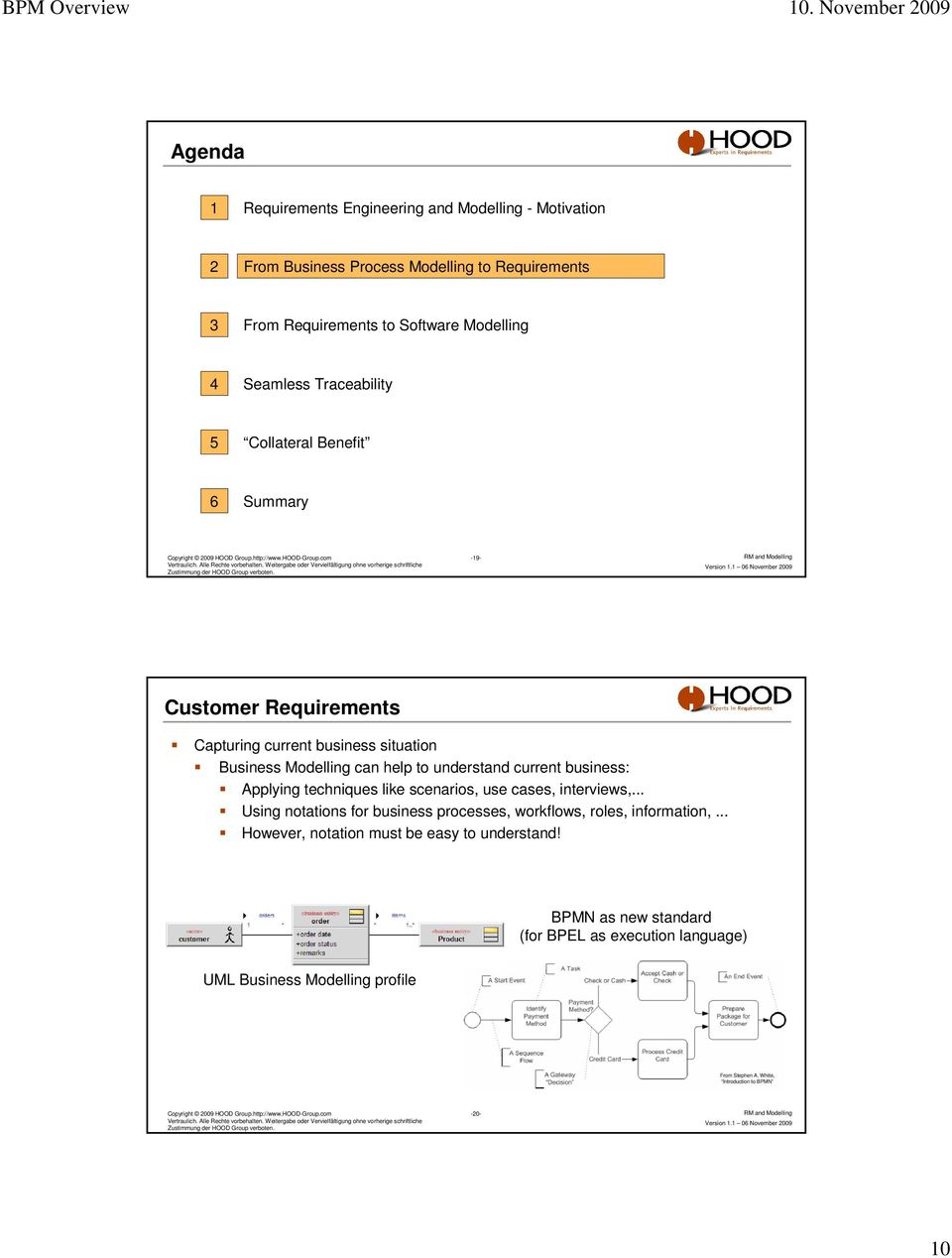 techniques like scenarios, use cases, interviews,... Using notations for business processes, workflows, roles, information,.
