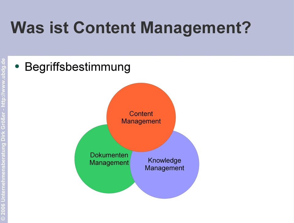 Dokumenten Management
