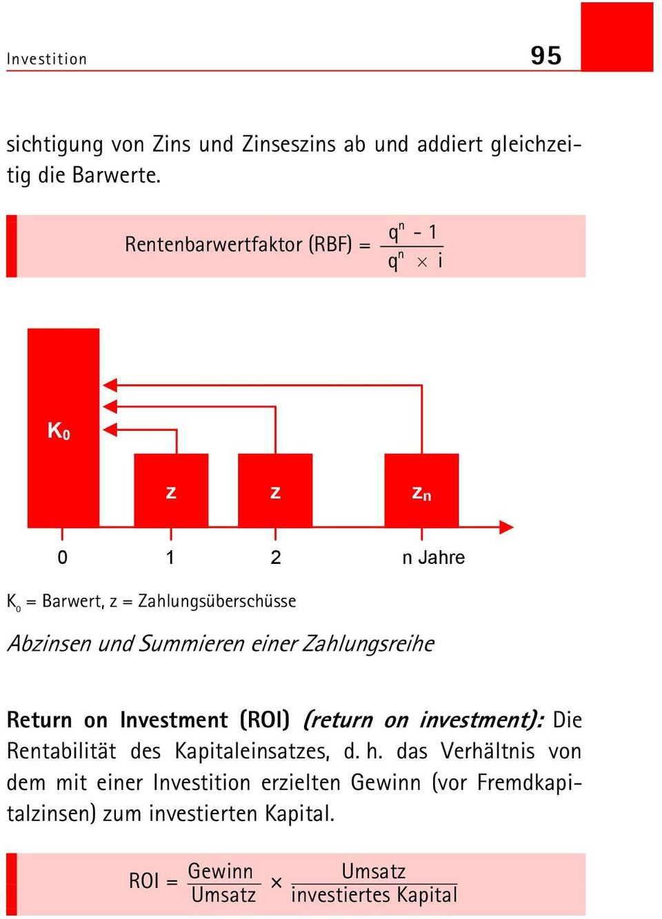 Summieren einer Zahlungsreihe Return on Investment (ROI) (return on investment): Die Rentabilität des Kapitaleinsatzes, d. h.