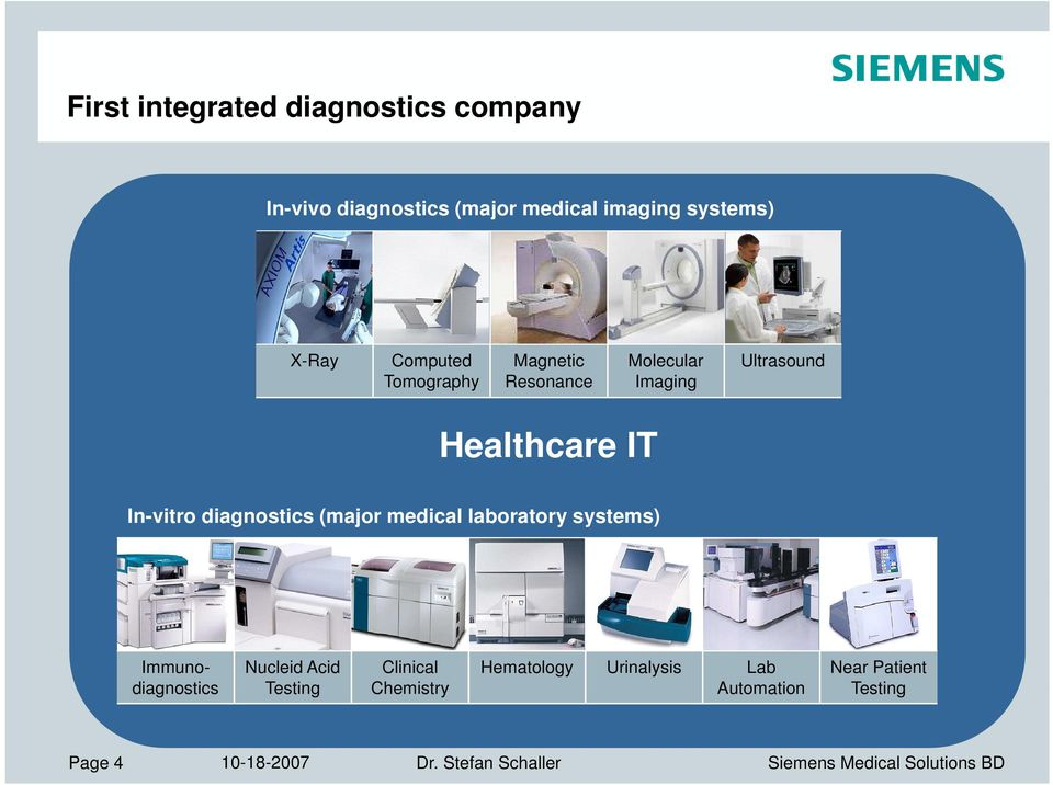 diagnostics (major medical laboratory systems) Immuno- Nucleid Acid Clinical Hematology