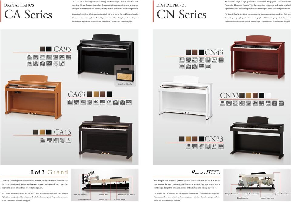 DIGITAL PIANOS An affordable range of high specification instruments, the popular CN Series feature Progressive Harmonic Imaging 88-key sampling technology and grade-weighted keyboard actions,