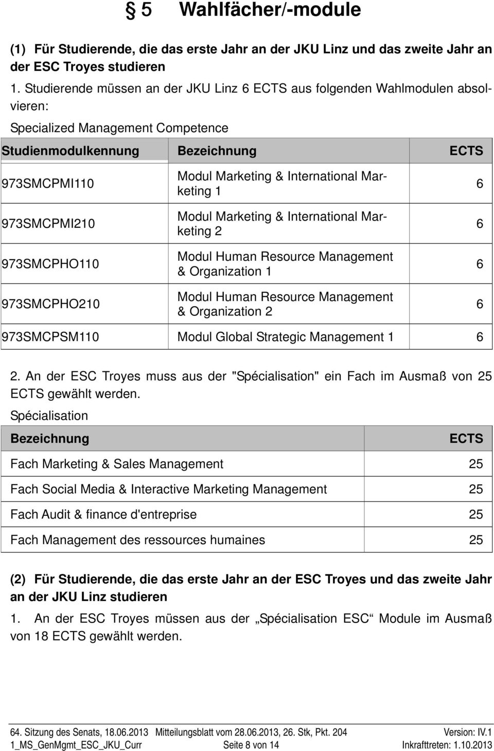 973SMCPHO210 Modul Marketing & International Marketing 1 Modul Marketing & International Marketing 2 Modul Human Resource Management & Organization 1 Modul Human Resource Management & Organization 2