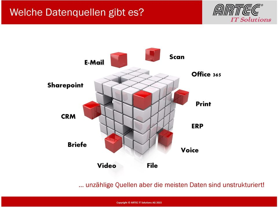 Print ERP Briefe Voice Video File.