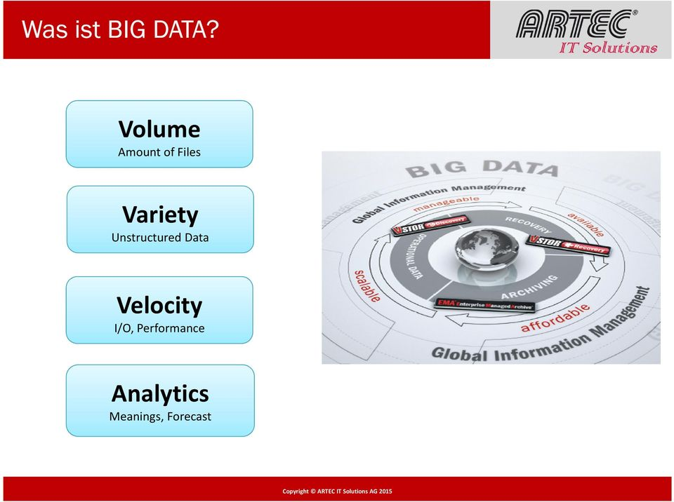 Unstructured Data Velocity