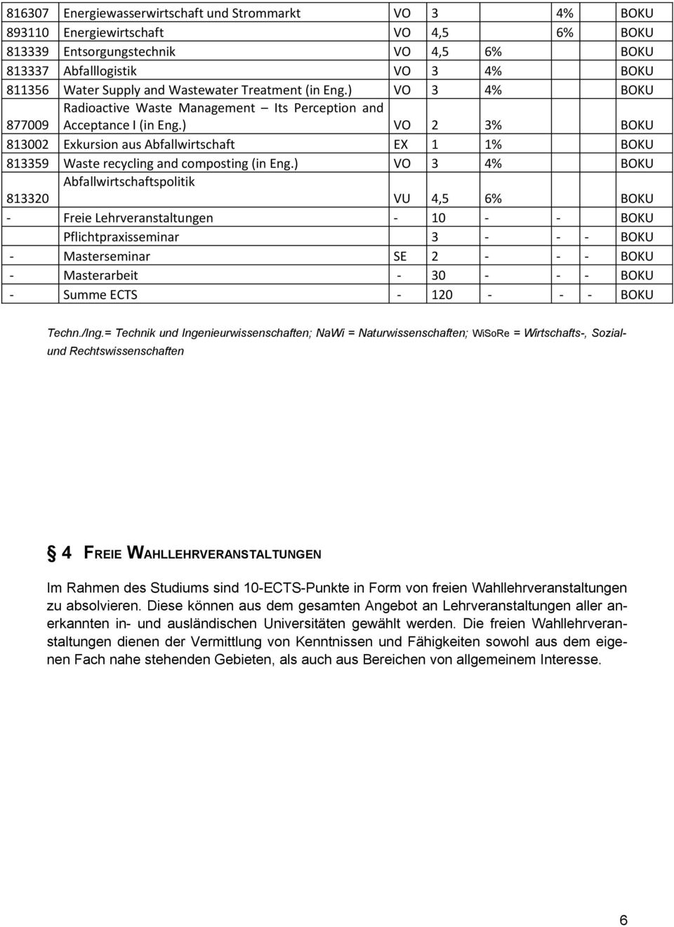 ) VO 2 3% BOKU 813002 Exkursion aus Abfallwirtschaft EX 1 1% BOKU 813359 Waste recycling and composting (in Eng.