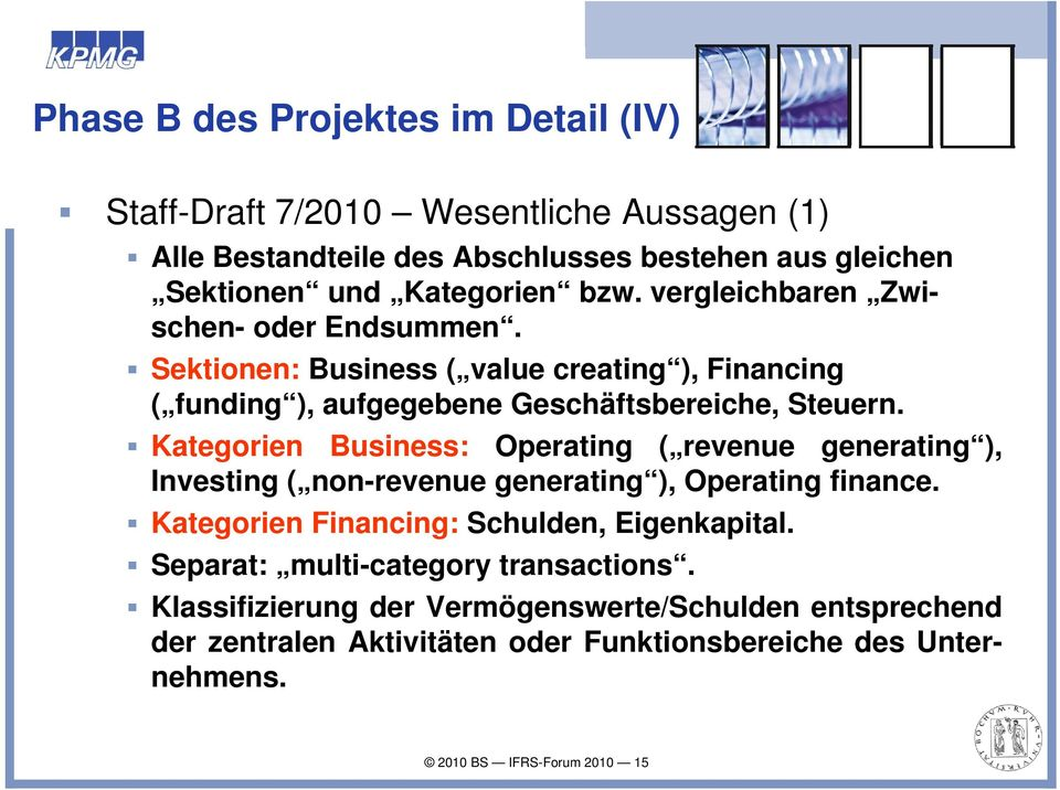 Kategorien Business: Operating ( revenue generating ), Investing ( non-revenue generating ), Operating finance. Kategorien Financing: Schulden, Eigenkapital.