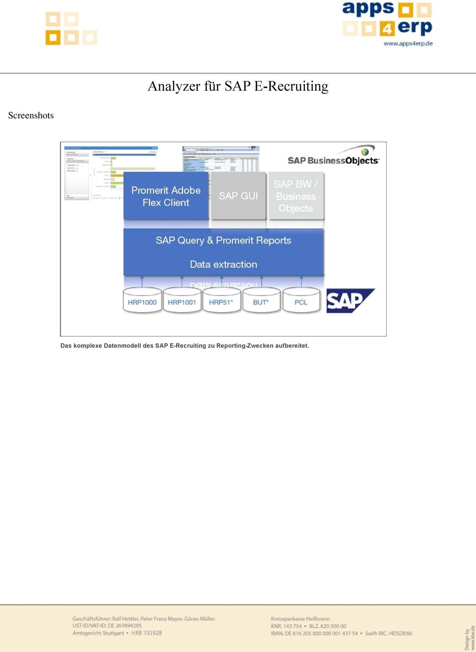 des SAP E-Recruiting