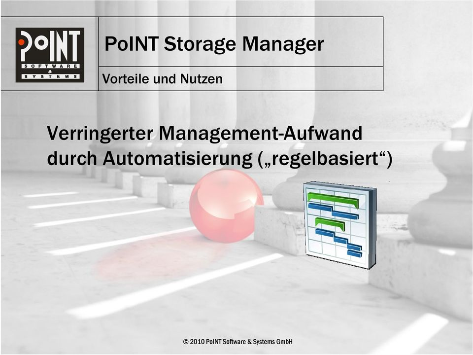 Management-Aufwand