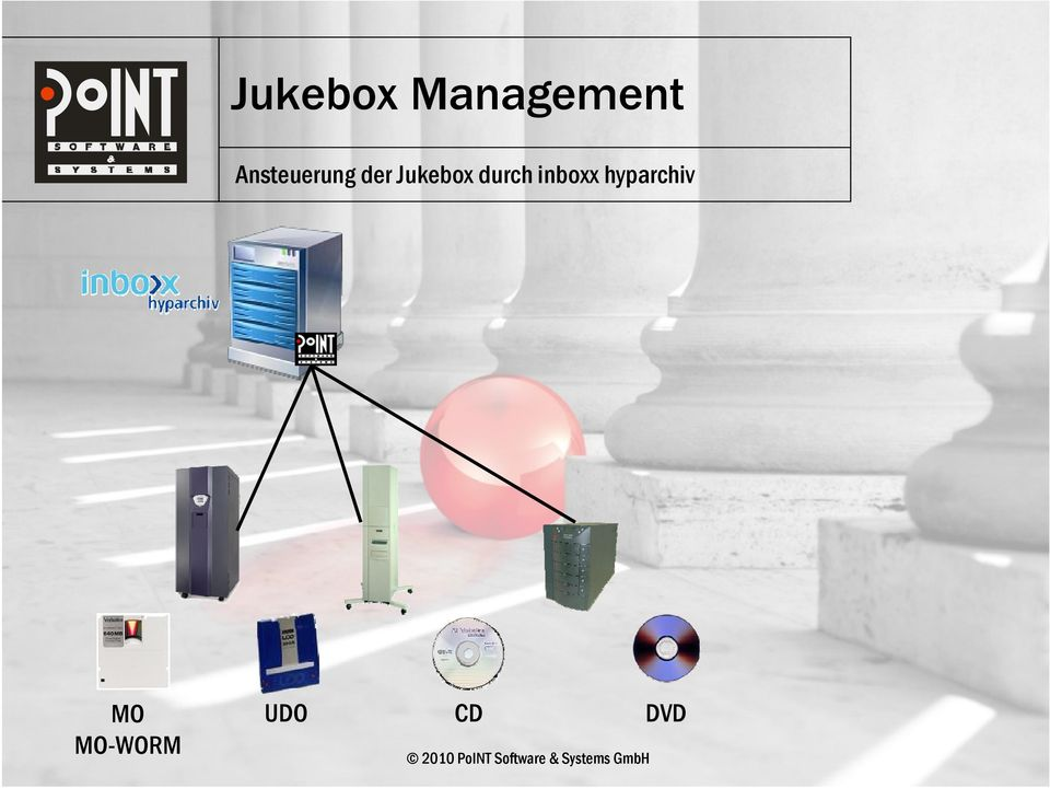 Jukebox durch inboxx