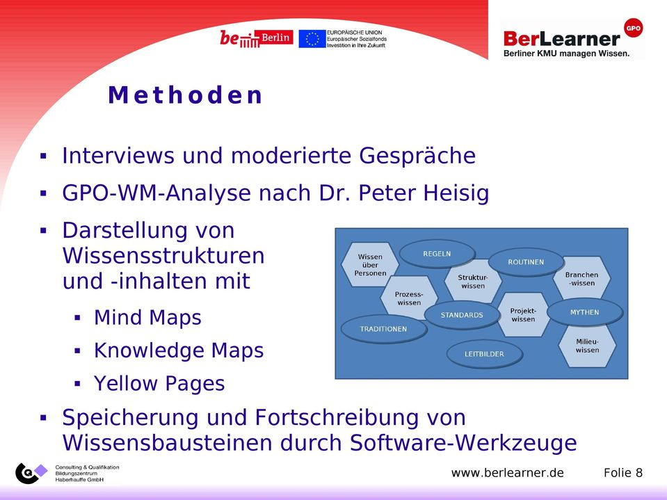 mit Mind Maps Knowledge Maps Yellow Pages Speicherung und