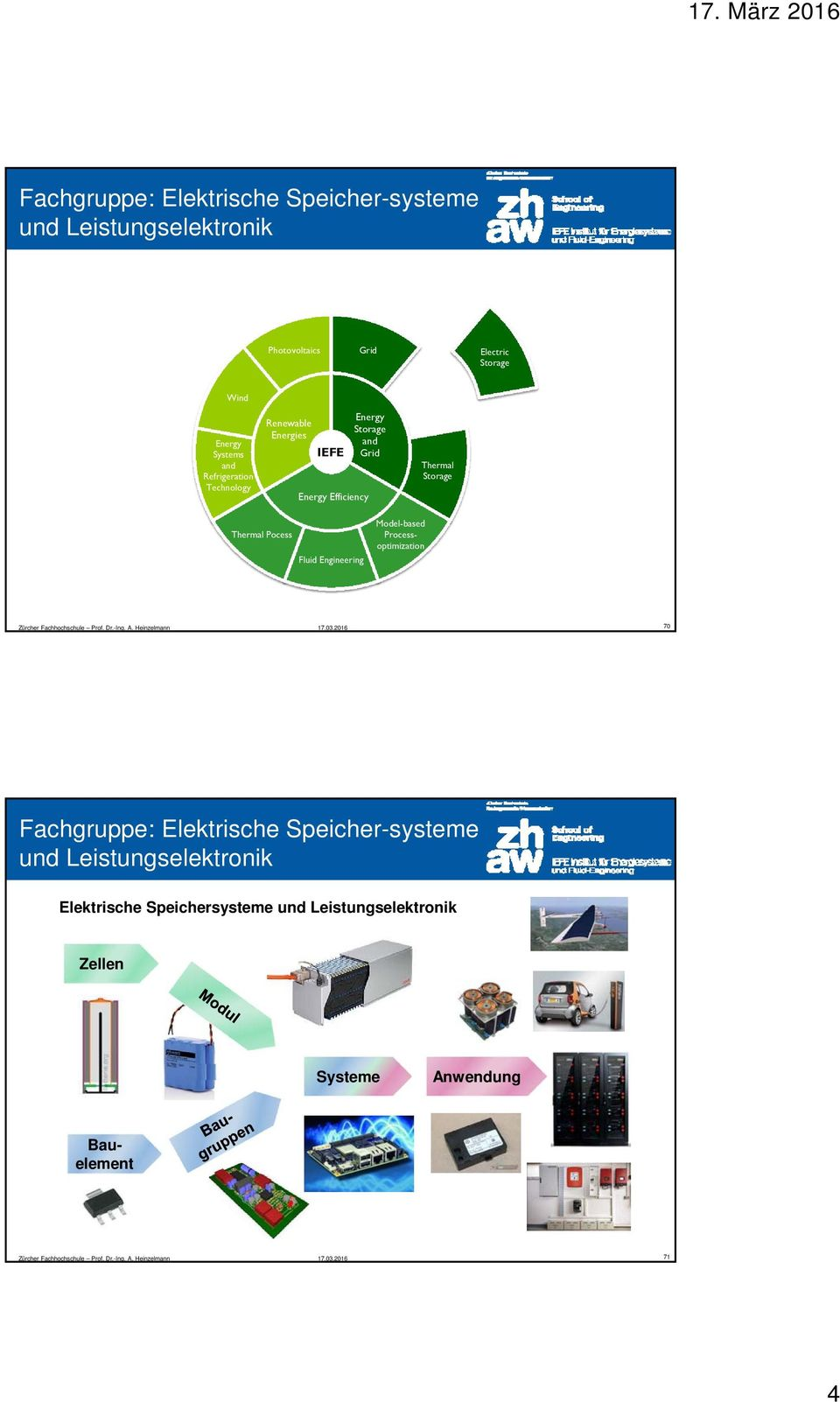 Storage Thermal Storage Thermal Pocess Fluid Engineering 70 Fachgruppe: Elektrische Speicher-systeme und