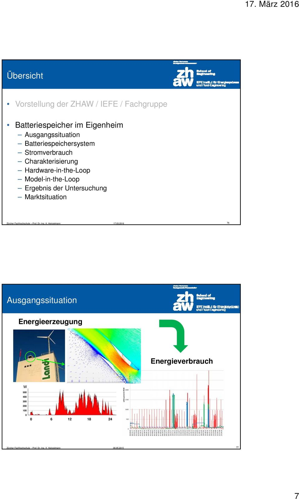 Charakterisierung Hardware-in-the-Loop Model-in-the-Loop Ergebnis der
