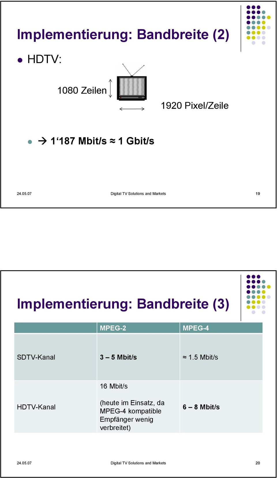 07 Digital TV Solutions and Markets 19 Implementierung: Bandbreite (3) MPEG-2 MPEG-4