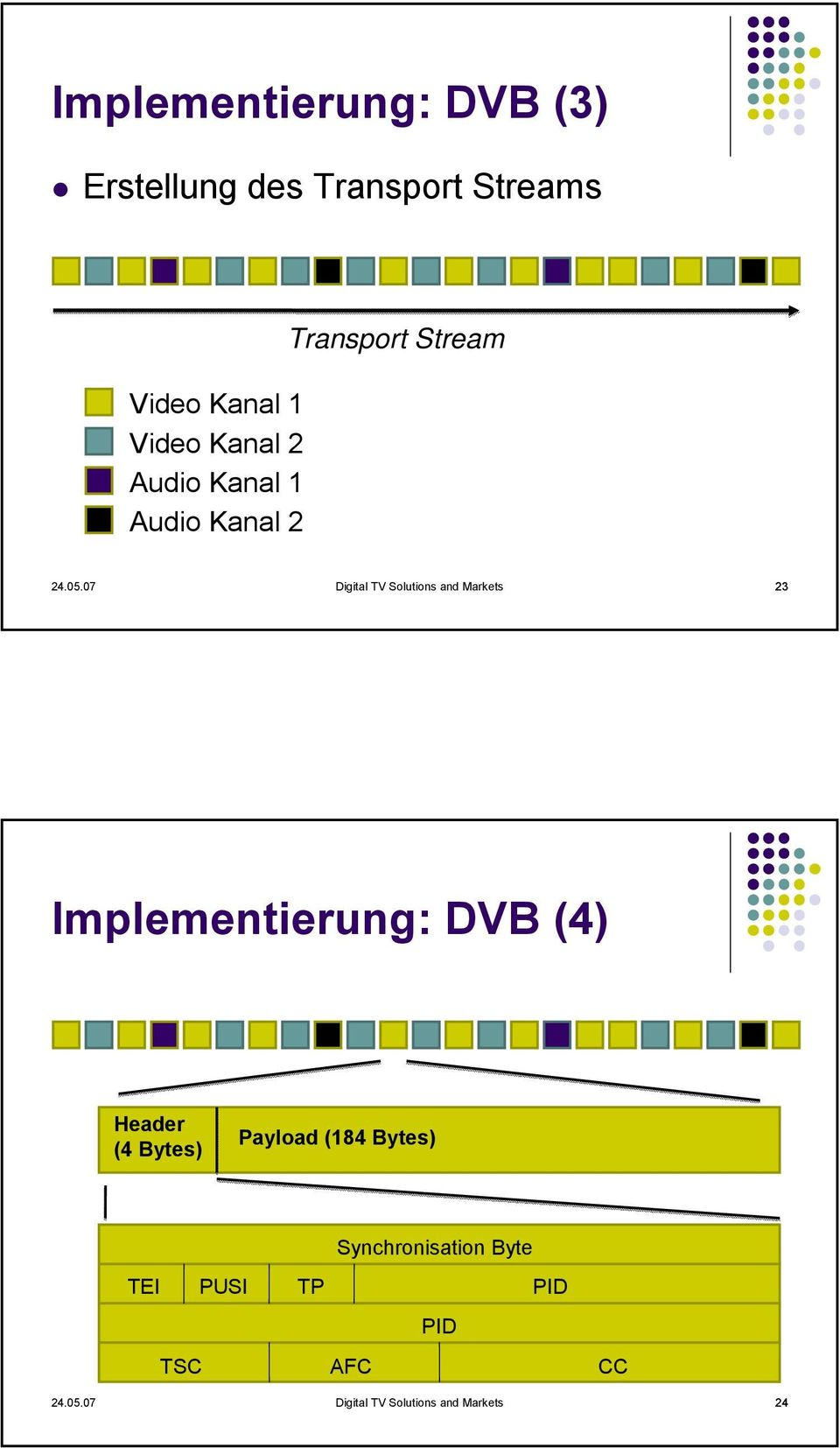 07 Digital TV Solutions and Markets 23 Implementierung: DVB (4) Header (4 Bytes)
