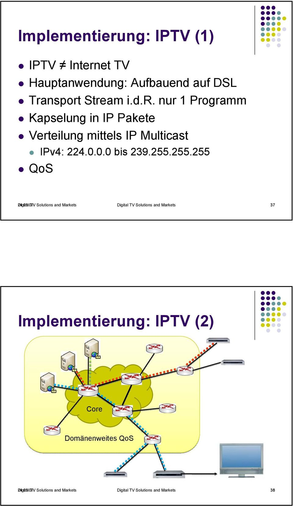 07 Digital TV Solutions and Markets Digital TV Solutions and Markets 37 Implementierung: IPTV (2) Core