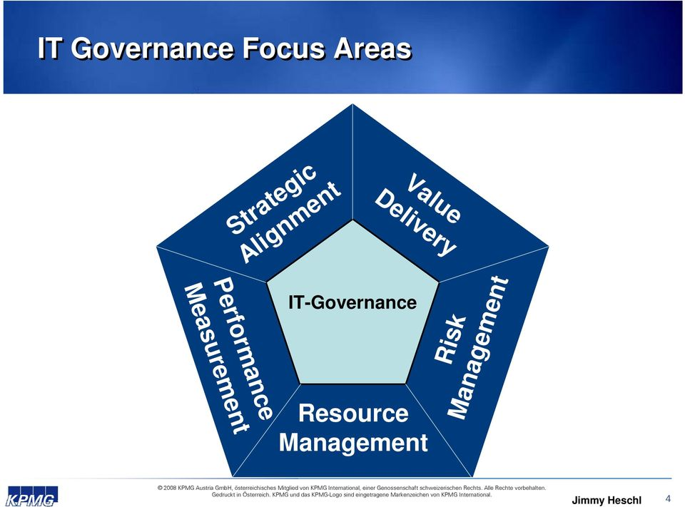 Measurement IT-Governance Resource