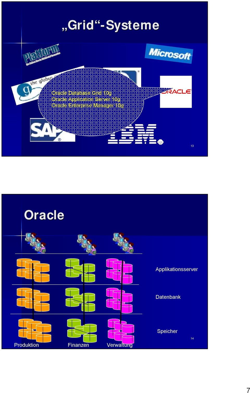 Manager 10g 13 Oracle Applikationsserver
