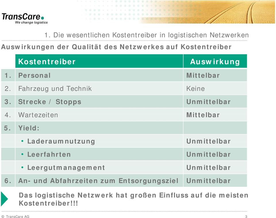 Wartezeiten Mittelbar 5. Yield: Laderaumnutzung Leerfahrten Unmittelbar Unmittelbar Leergutmanagement age e t Unmittelbar 6.