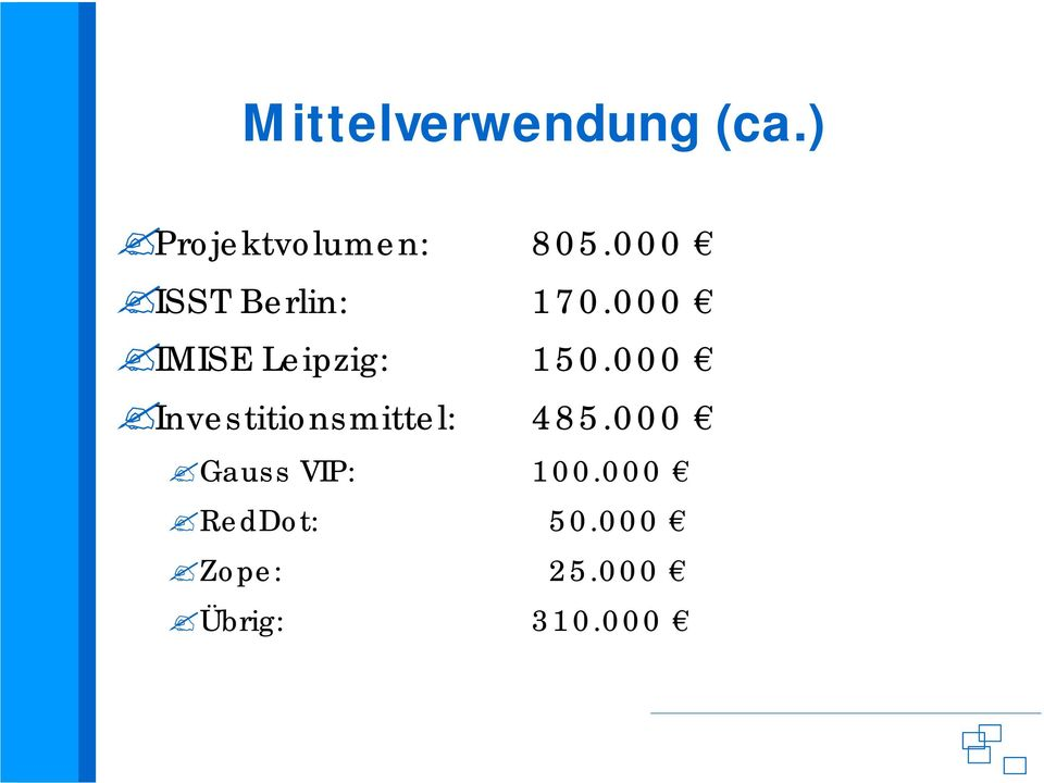 000 Investitionsmittel: 485.