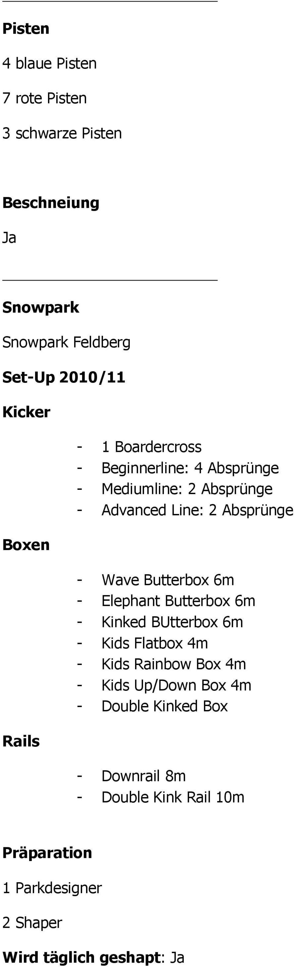 Butterbox 6m - Elephant Butterbox 6m - Kinked BUtterbox 6m - Kids Flatbox 4m - Kids Rainbow Box 4m - Kids Up/Down Box