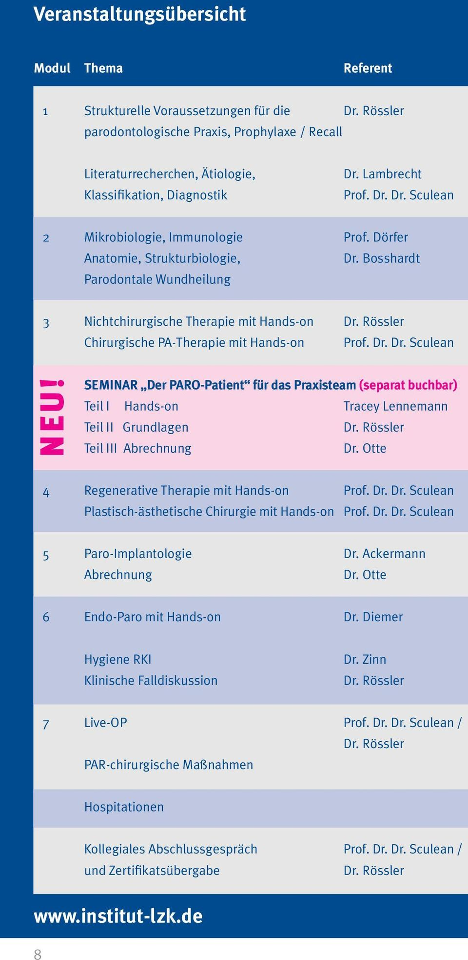 Dörfer Anatomie, Strukturbiologie, Dr. Bosshardt Parodontale Wundheilung 3 Nichtchirurgische Therapie mit Hands-on Dr. Rössler Chirurgische PA-Therapie mit Hands-on Prof. Dr. Dr. Sculean NEU!