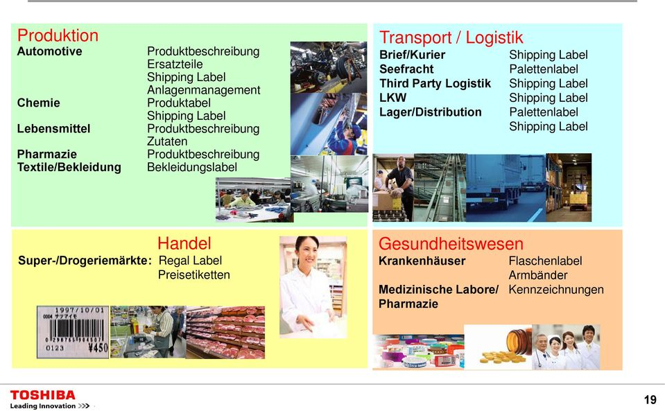 Party Logistik LKW Lager/Distribution Shipping Label Palettenlabel Shipping Label Shipping Label Palettenlabel Shipping Label Handel