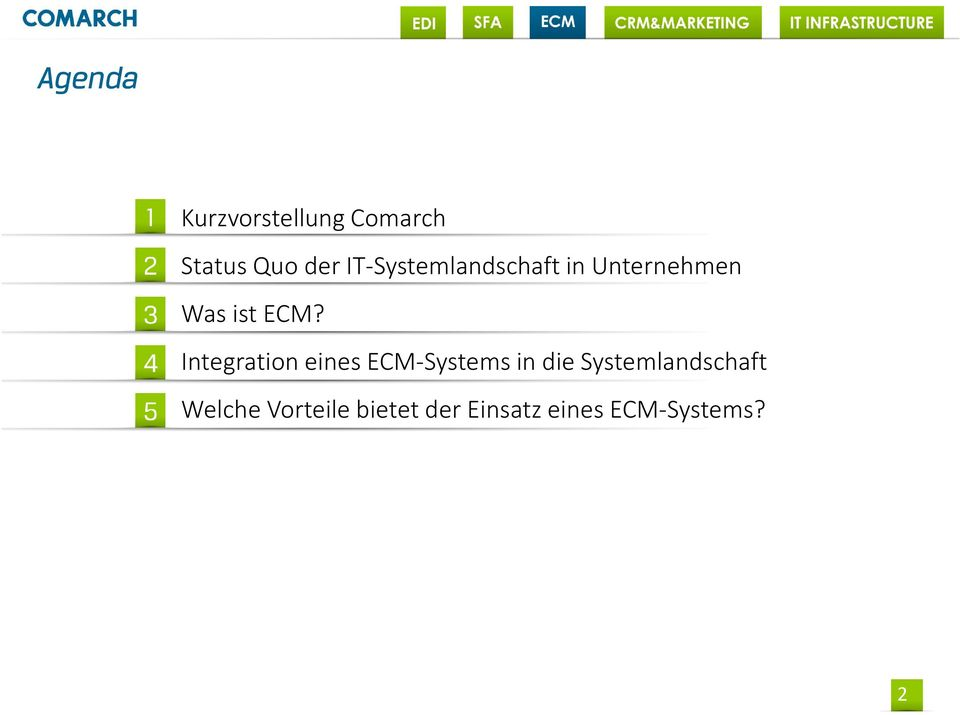 Integration eines ECM-Systems in die Systemlandschaft