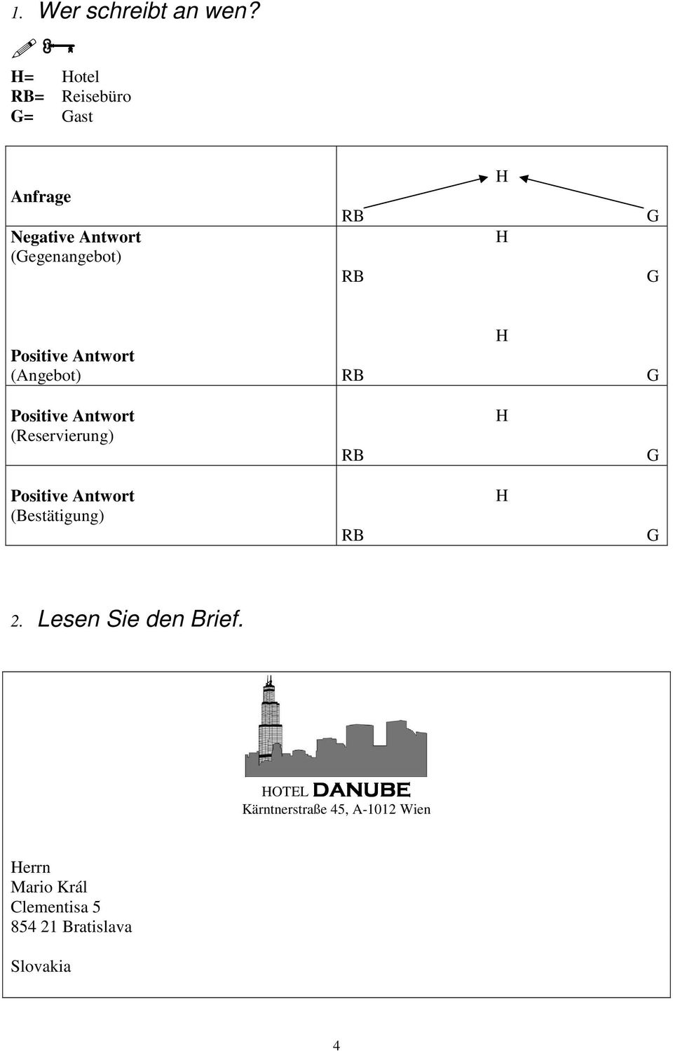 Positive Antwort (Angebot) RB H G Positive Antwort (Reservierung) RB H G Positive