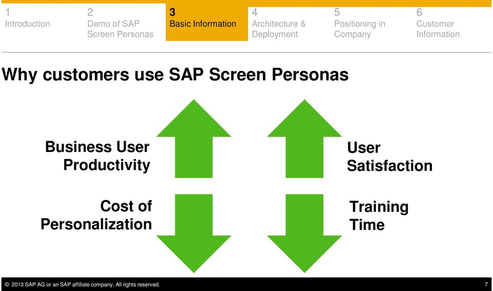 Screen Personas Business User Productivity Cost of Personalization User
