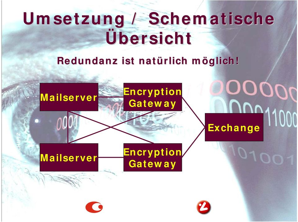 m Mailserver Encryption Gateway