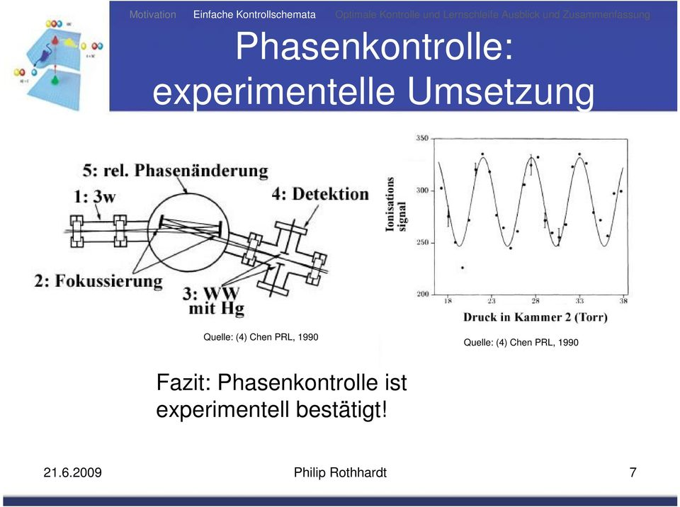 PRL, 1990 Fazit: Phasenkontrolle ist