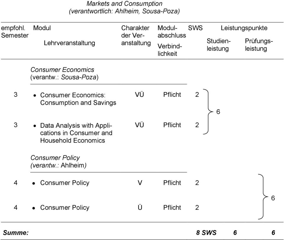 : Sousa-Poza) 3 Consumer Economics: Consumption and Savings 3 Data Analysis with