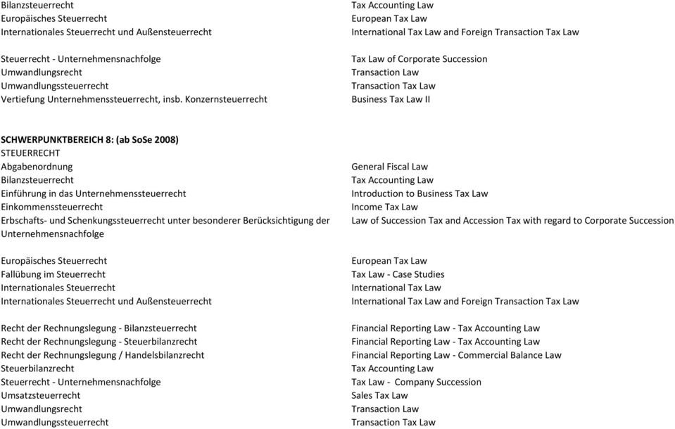 Konzernsteuerrecht Tax Accounting Law European Tax Law International Tax Law and Foreign Transaction Tax Law Tax Law of Corporate Succession Transaction Law Transaction Tax Law Business Tax Law II