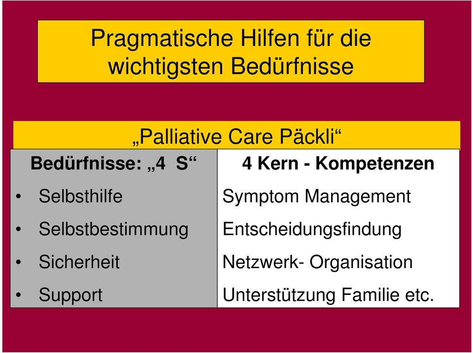 Selbsthilfe Symptom Management Selbstbestimmung