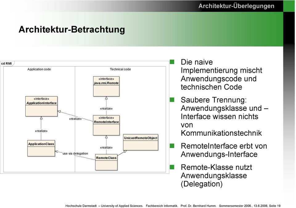 delegation «realize» «interface» RemoteInterface «realize» RemoteClass UnicastRemoteObject Saubere Trennung: Anwendungsklasse und Interface wissen nichts von