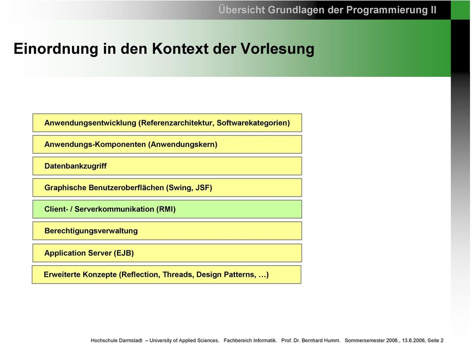 Serverkommunikation (RMI) Berechtigungsverwaltung Application Server (EJB) Erweiterte Konzepte (Reflection, Threads, Design Patterns,