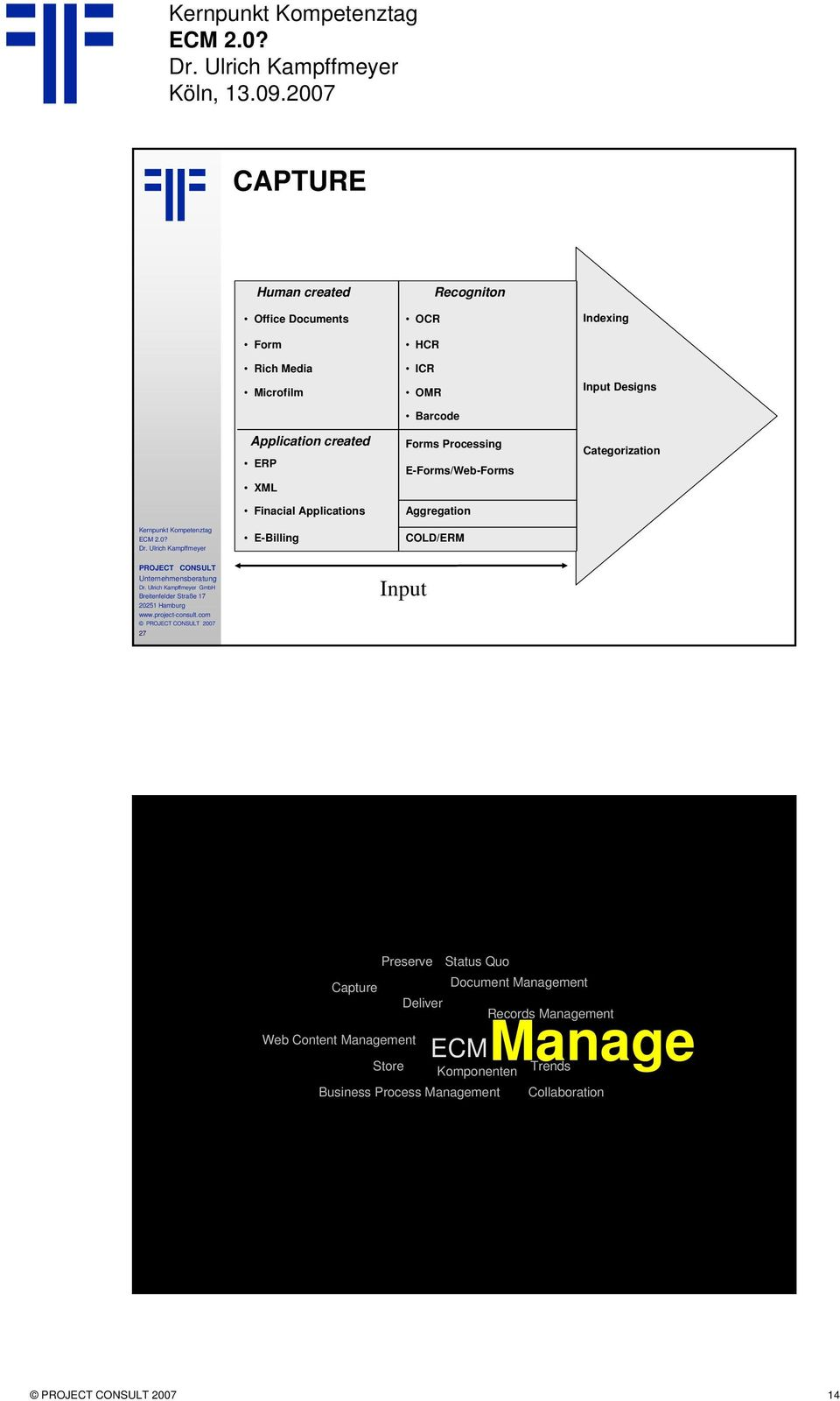 Designs Categorization E-Billing COLD/ERM GmbH 27 Input Preserve Status Quo Capture Document Management Deliver