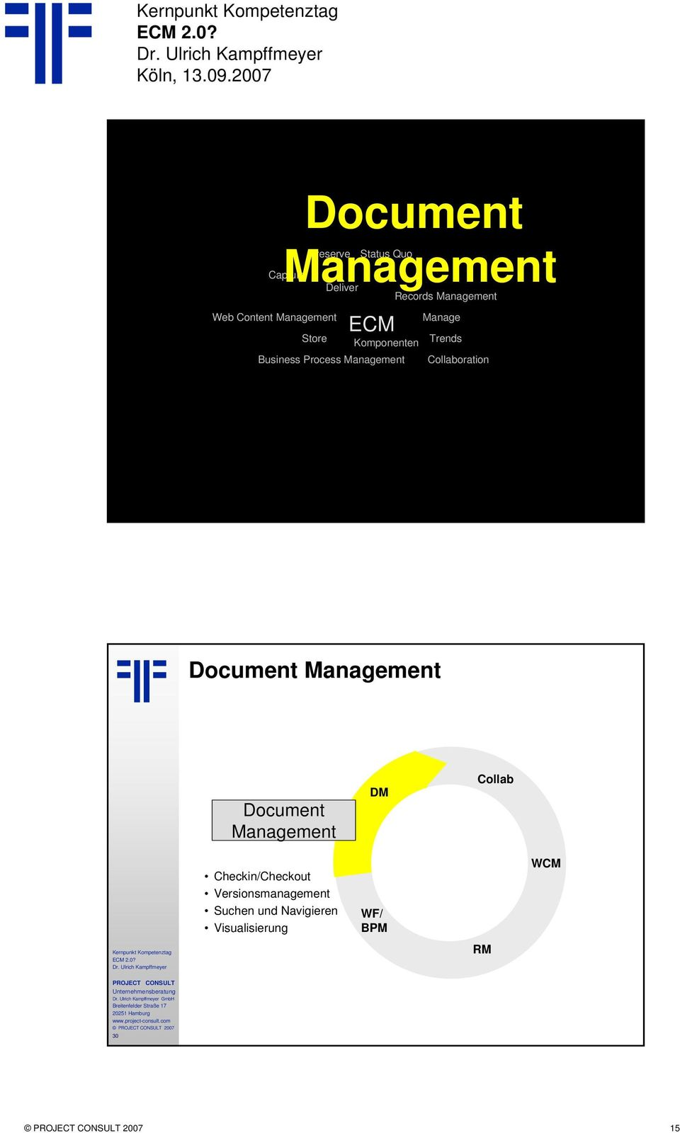 Collaboration GmbH 29 Document Management Document Management DM Collab
