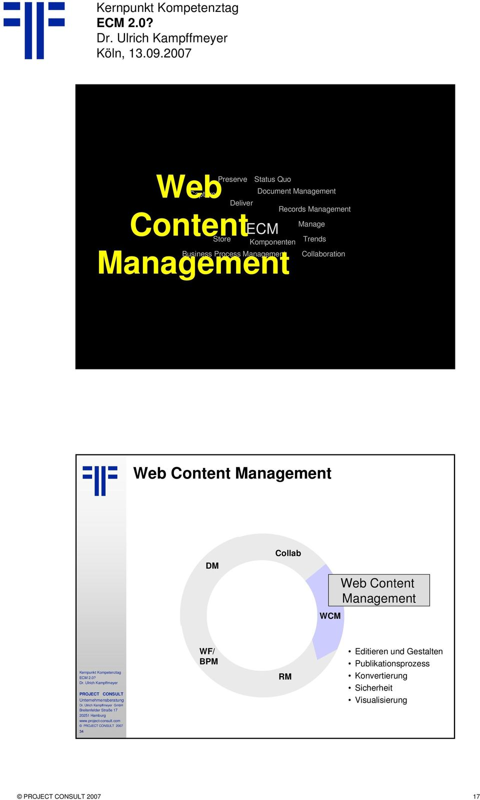 GmbH 33 Web Content Management DM STORE Collab WCM Web Content Management GmbH WF/ BPM