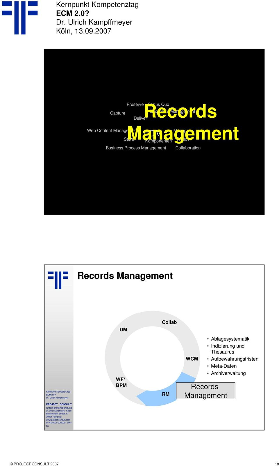 Collaboration GmbH 35 Records Management DM Collab WF/ BPM STORE RM WCM Records