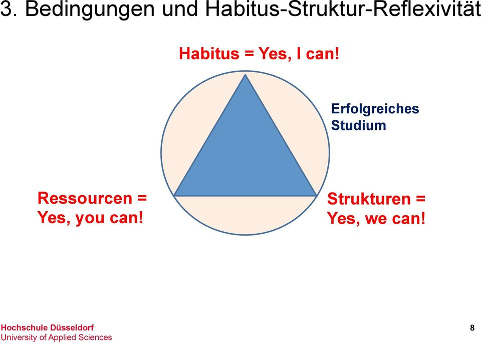 Habitus = Yes, I can!