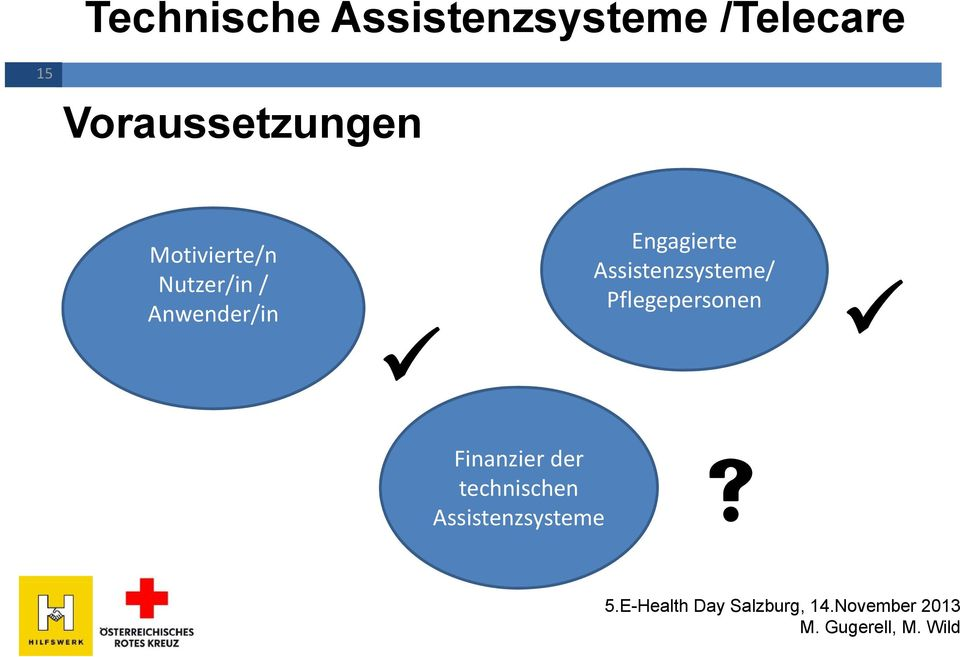 Anwender/in Engagierte Assistenzsysteme/