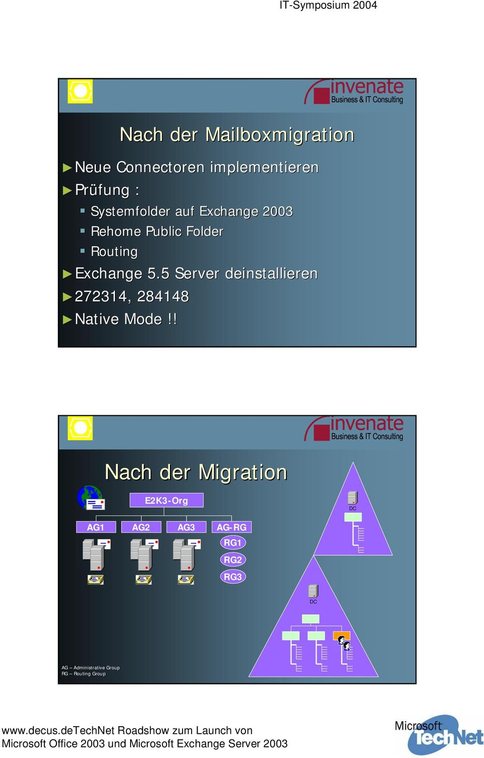 deinstallieren 272314, 284148 Native Native Mode!