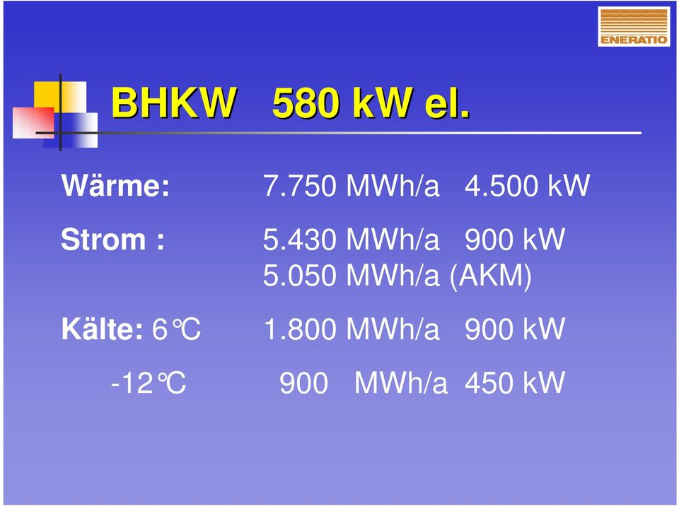 750 MWh/a 4.500 kw 5.