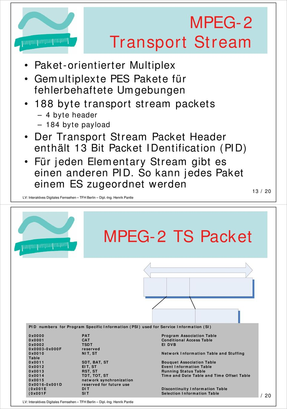 So kann jedes Paket einem ES zugeordnet werden 13 / 20 MPEG-2 TS Packet PID numbers for Program Specific Information (PSI) used for Service Information (SI) 0x0000 PAT Program Association Table