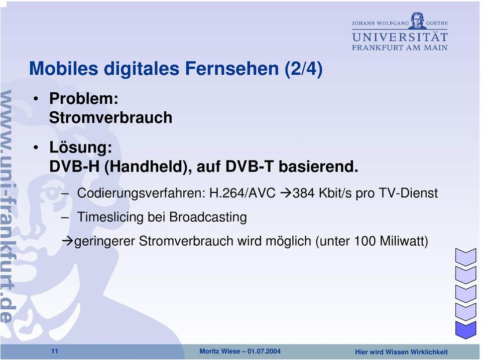 264/AVC 384 Kbit/s pro TV-Dienst Timeslicing bei Broadcasting