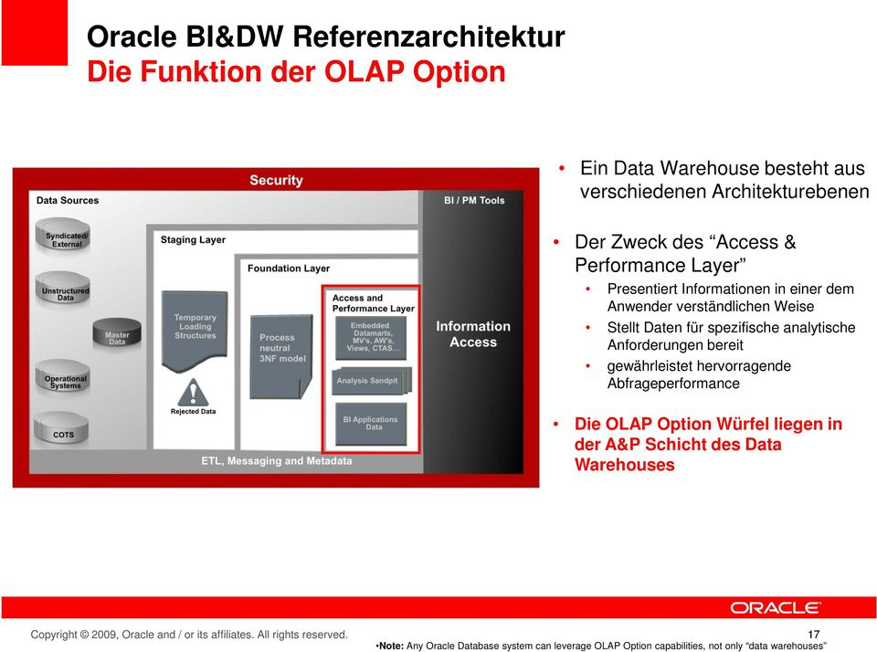bereit gewährleistet hervorragende Abfrageperformance Die OLAP Option Würfel liegen in der A&P Schicht des Data Warehouses Copyright 2009, Oracle