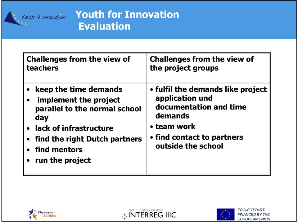 find the right Dutch partners find mentors run the project fulfil the demands like project