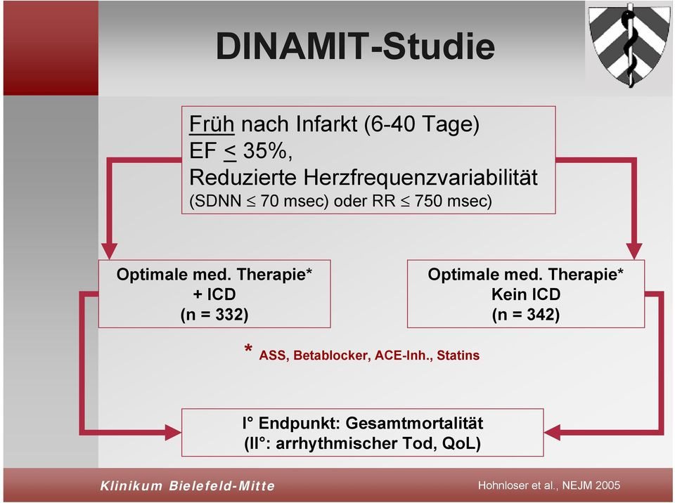 Therapie* + ICD (n = 332) Optimale med.